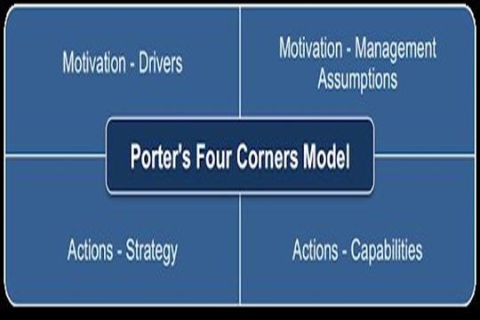 Porter's Four Corners Model