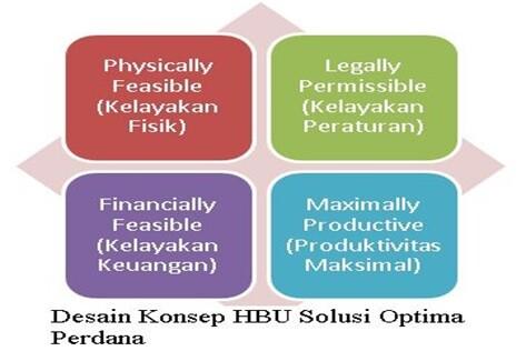 4 faktor HBU